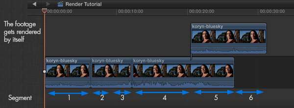 FCP will render out a segment and keep in around indefinitely